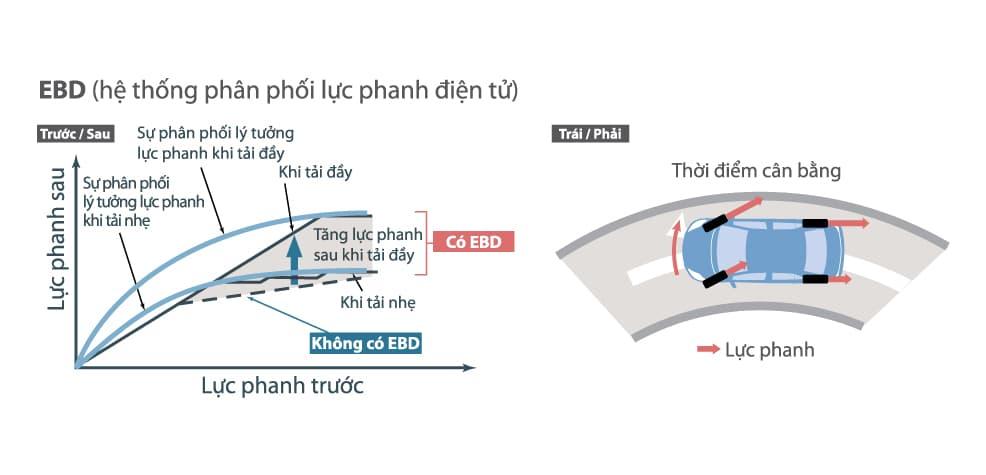 phanphoiluc